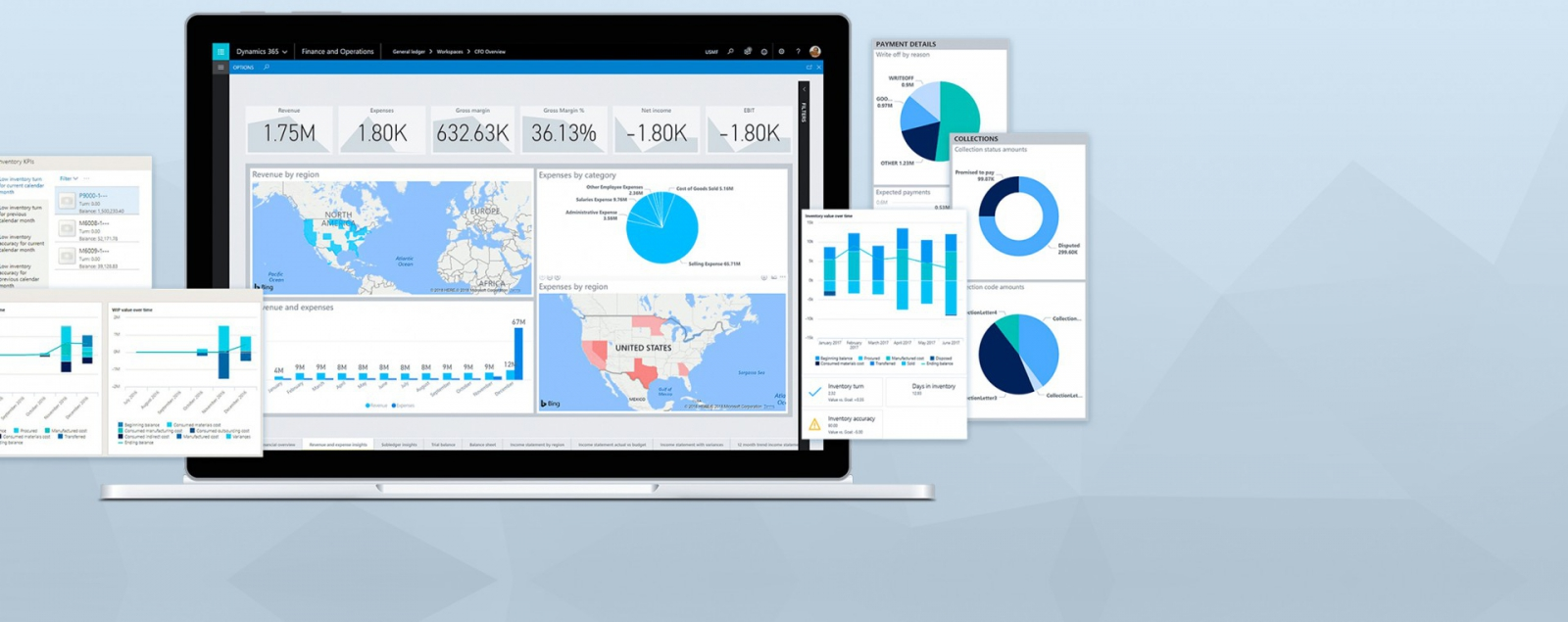 Microsoft Dynamics 365 ERP - Finance & Operations | HSO