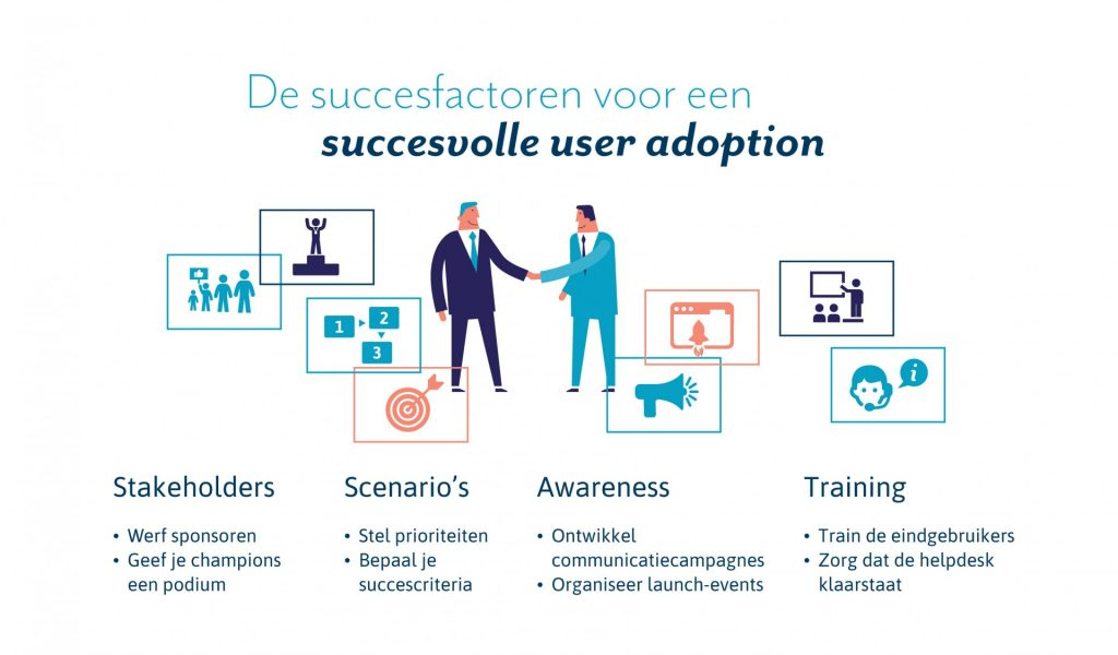 succesfactoren user adoption