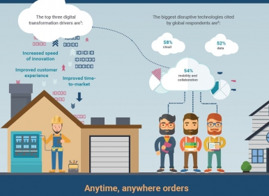 Builders Merchant Of The Future Infographic Cover