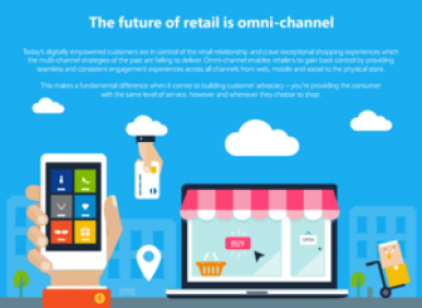 The Future Of Retail Is Omni Channel Infographic Cover