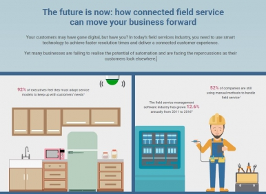 Connected Field Service Infographic
