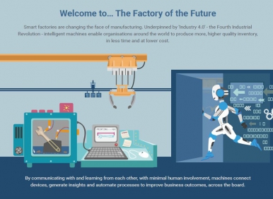Factory Of Future Infographic Cover