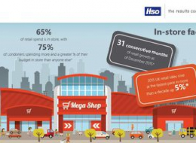Retail Infographic Cove