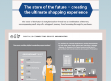 Store Of The Future Info Cover