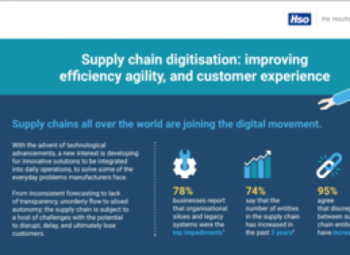 Supply Chain Infographic Cover