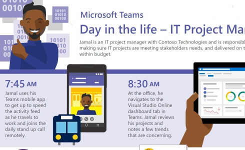 Teams | Day In The Life IT Manager