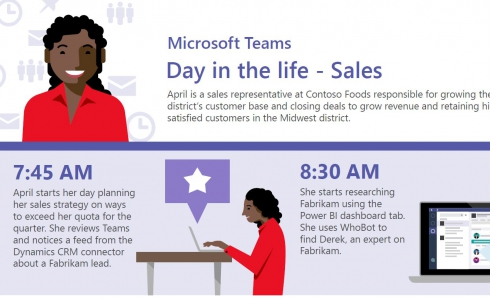 eams | Day In The Life Sales
