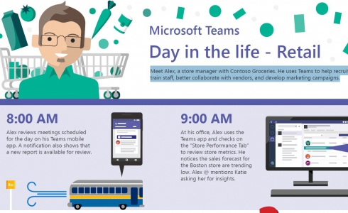 Teams | Day In The Life Winkel Manager