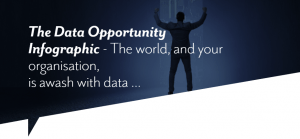 Data Opportunity Infographic Cover Hso